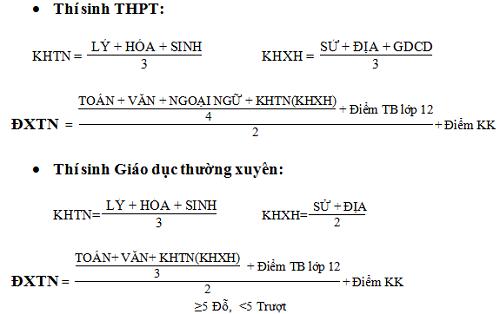 cach tinh diem tot nghiep THPT nam 2017 - Bộ GD&ĐT chính thức công bố phương án thi THPT Quốc gia 2020
