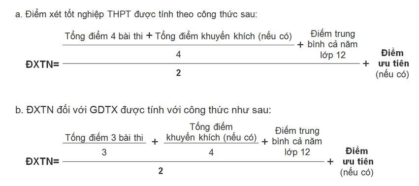 cong diem thi dai hoc