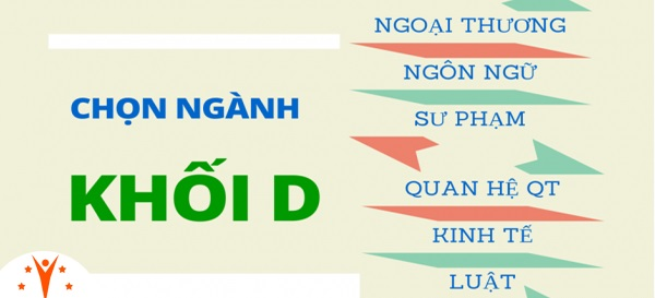 CHON NGANH KHOI D1 - Cách Tính Điểm Khối D1 Và Danh Sách Các Trường Đại Học Xét Tuyển Khối D1